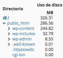 Tamaño instalación carpetas WordPress